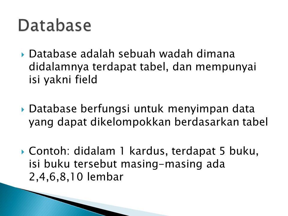  Database adalah sebuah wadah dimana didalamnya terdapat tabel, dan mempunyai isi yakni field  Database berfungsi untuk menyimpan data yang dapat dikelompokkan berdasarkan tabel  Contoh: didalam 1 kardus, terdapat 5 buku, isi buku tersebut masing-masing ada 2,4,6,8,10 lembar