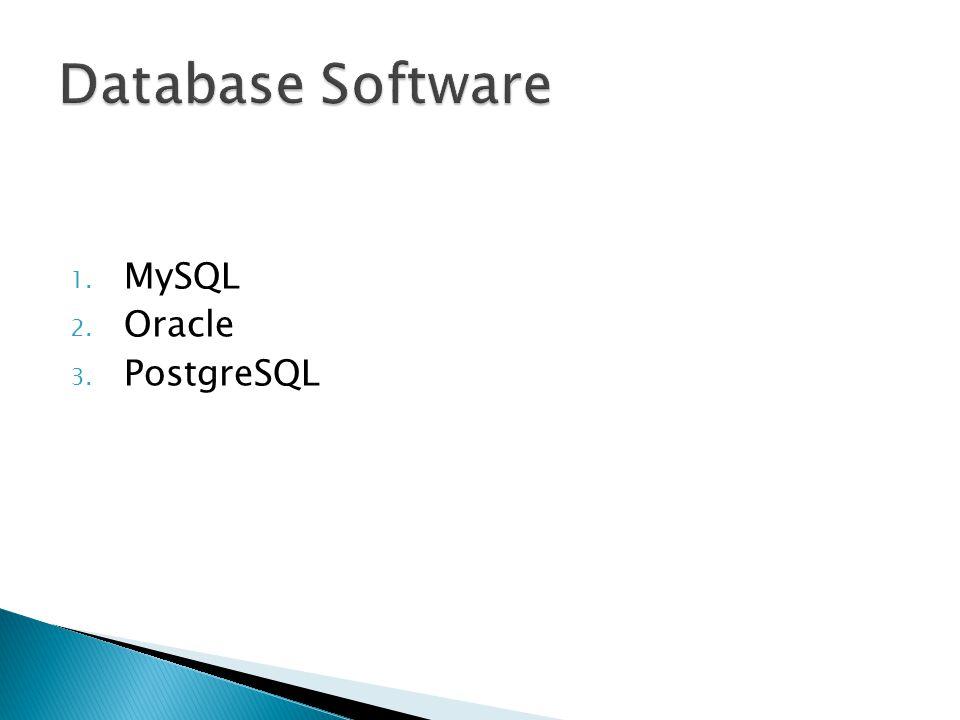1. MySQL 2. Oracle 3. PostgreSQL