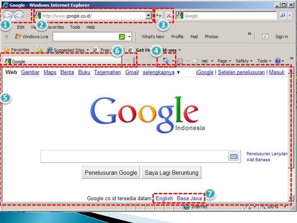 1. Website Akses Internet 2. Website Akses Lokal
