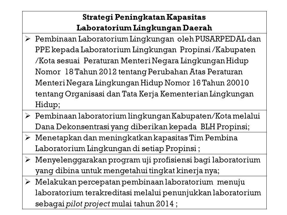 Strategi Peningkatan Kapasitas Laboratorium Lingkungan Daerah  Pembinaan Laboratorium Lingkungan oleh PUSARPEDAL dan PPE kepada Laboratorium Lingkung