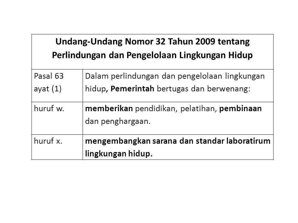 Undang-Undang Nomor 32 Tahun 2009 tentang Perlindungan dan Pengelolaan Lingkungan Hidup Pasal 63 ayat (1) Dalam perlindungan dan pengelolaan lingkungan hidup, pemerintah propinsi bertugas dan berwenang: huruf qmemberikan pendidikan, pelatihan, pembinaan, dan penghargaan.