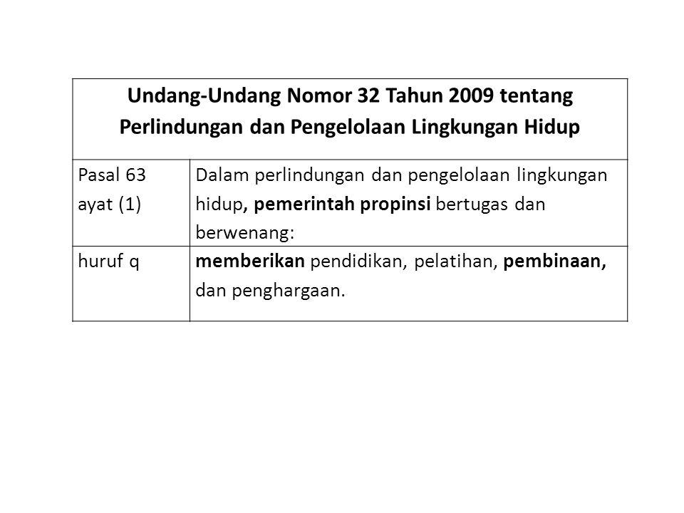 Undang-Undang Nomor 32 Tahun 2009 tentang Perlindungan dan Pengelolaan Lingkungan Hidup Pasal 63 ayat (1) Dalam perlindungan dan pengelolaan lingkunga