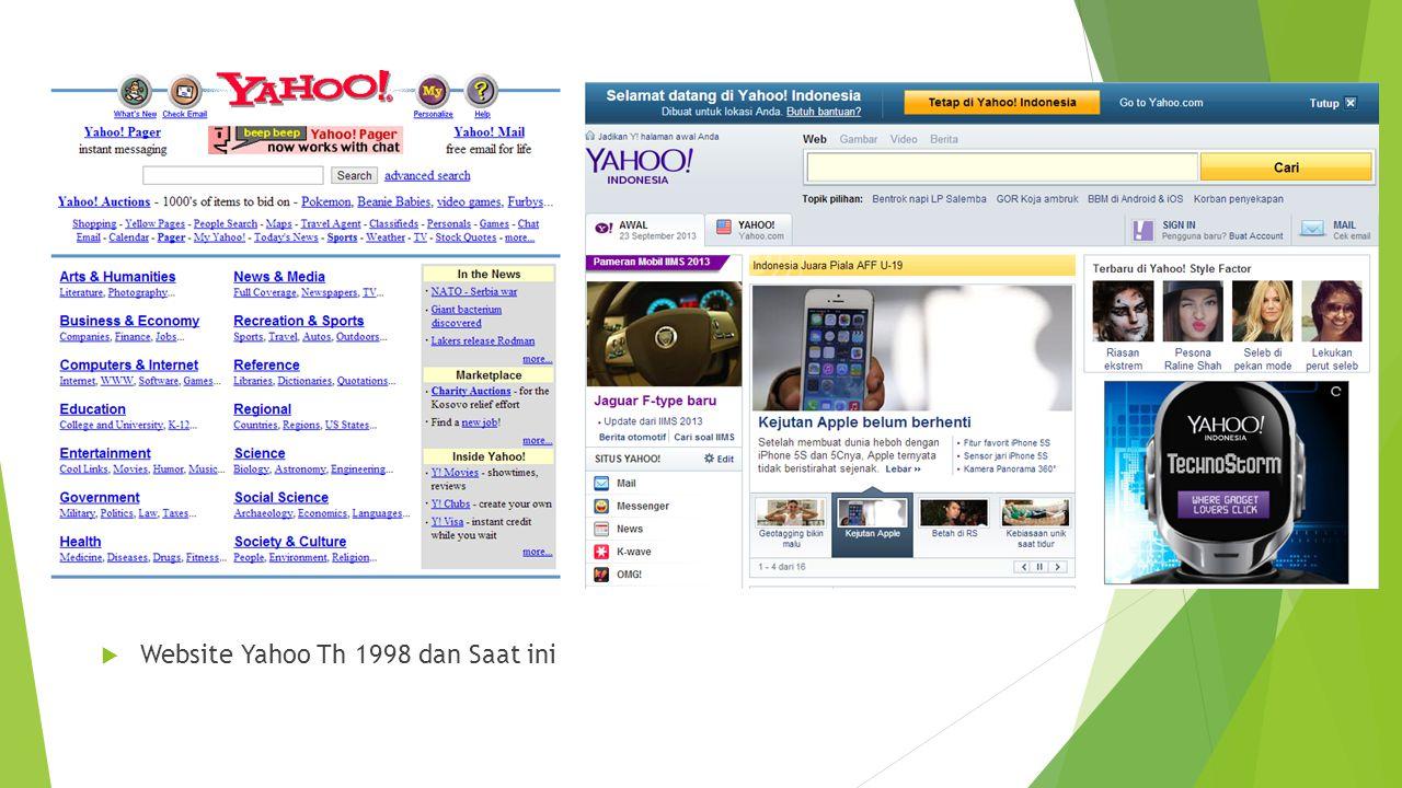  Website Yahoo Th 1998 dan Saat ini