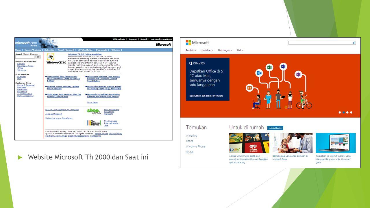  Website Microsoft Th 2000 dan Saat ini