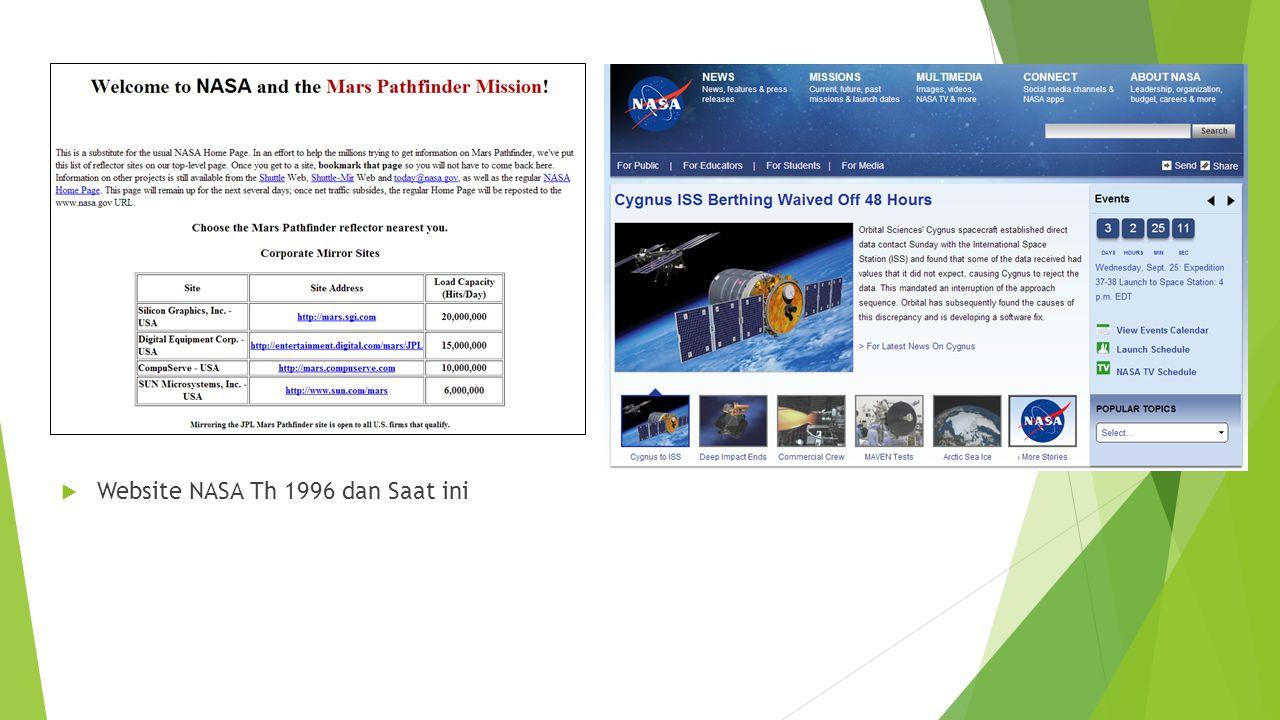  Website NASA Th 1996 dan Saat ini