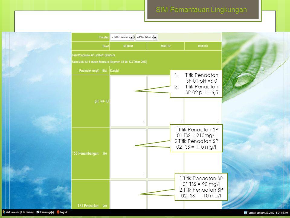 1.Titik Penaatan SP 01 pH =6,0 2.Titik Penaatan SP 02 pH = 6,5 1.Titik Penaatan SP 01 TSS = 210mg/l 2.Titik Penaatan SP 02 TSS = 110 mg/l SIM Pemantau
