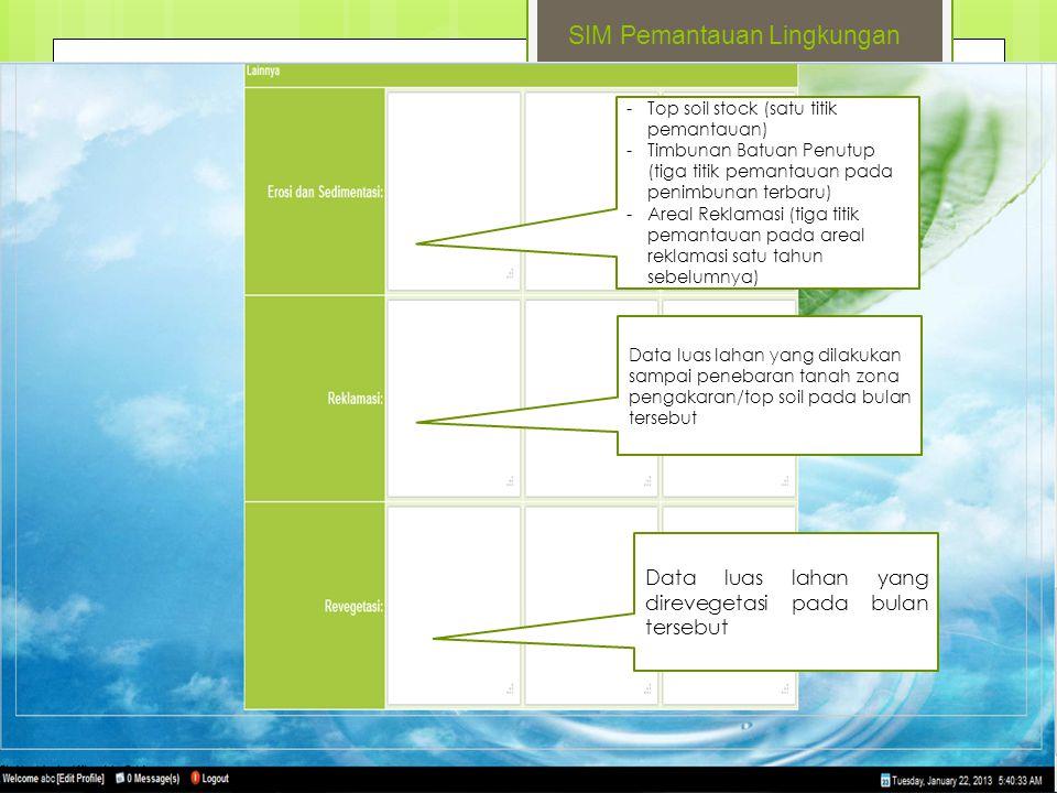 SIM Pemantauan Lingkungan -Top soil stock (satu titik pemantauan) -Timbunan Batuan Penutup (tiga titik pemantauan pada penimbunan terbaru) -Areal Rekl