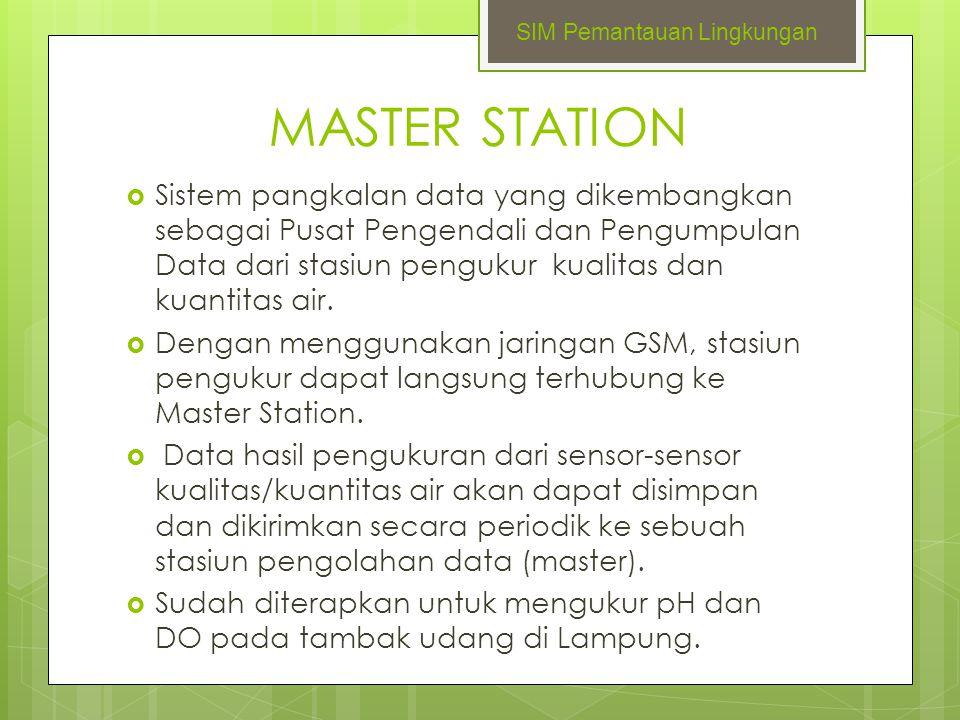MASTER STATION  Sistem pangkalan data yang dikembangkan sebagai Pusat Pengendali dan Pengumpulan Data dari stasiun pengukur kualitas dan kuantitas ai