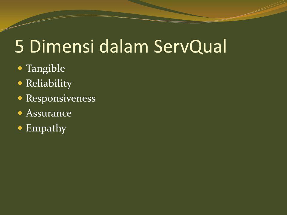 5 Dimensi dalam ServQual  Tangible  Reliability  Responsiveness  Assurance  Empathy