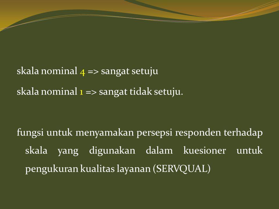 skala nominal 4 => sangat setuju skala nominal 1 => sangat tidak setuju. fungsi untuk menyamakan persepsi responden terhadap skala yang digunakan dala