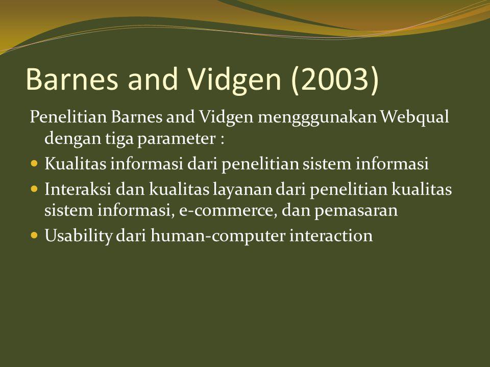 Barnes and Vidgen (2003) Penelitian Barnes and Vidgen mengggunakan Webqual dengan tiga parameter :  Kualitas informasi dari penelitian sistem informa