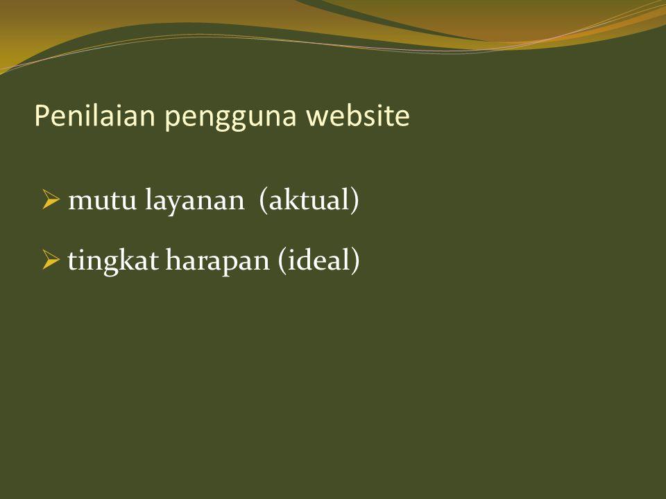 Penilaian pengguna website  mutu layanan (aktual)  tingkat harapan (ideal)