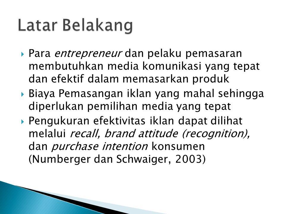  Para entrepreneur dan pelaku pemasaran membutuhkan media komunikasi yang tepat dan efektif dalam memasarkan produk  Biaya Pemasangan iklan yang mahal sehingga diperlukan pemilihan media yang tepat  Pengukuran efektivitas iklan dapat dilihat melalui recall, brand attitude (recognition), dan purchase intention konsumen (Numberger dan Schwaiger, 2003)