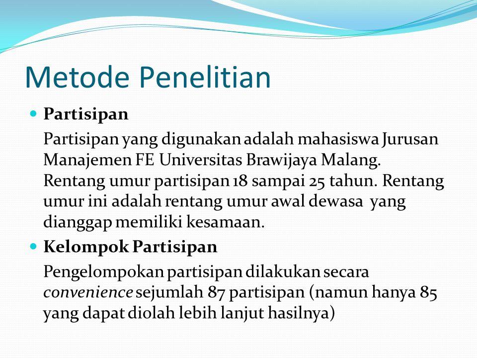 Metode Penelitian  Partisipan Partisipan yang digunakan adalah mahasiswa Jurusan Manajemen FE Universitas Brawijaya Malang.