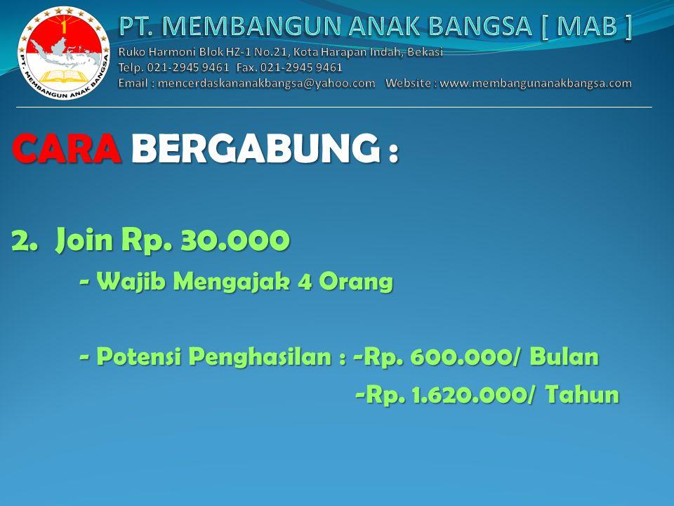 Sistem Jaringan : Join Rp. 10.000 Mengajak 2 Orang ANDA 1 BA 10 10 Maka Bonus Anda Setiap Hari :Rp. 6.750 Bulanan : Rp. 6.750 x 30 = Rp. 202.500 (Rp.2