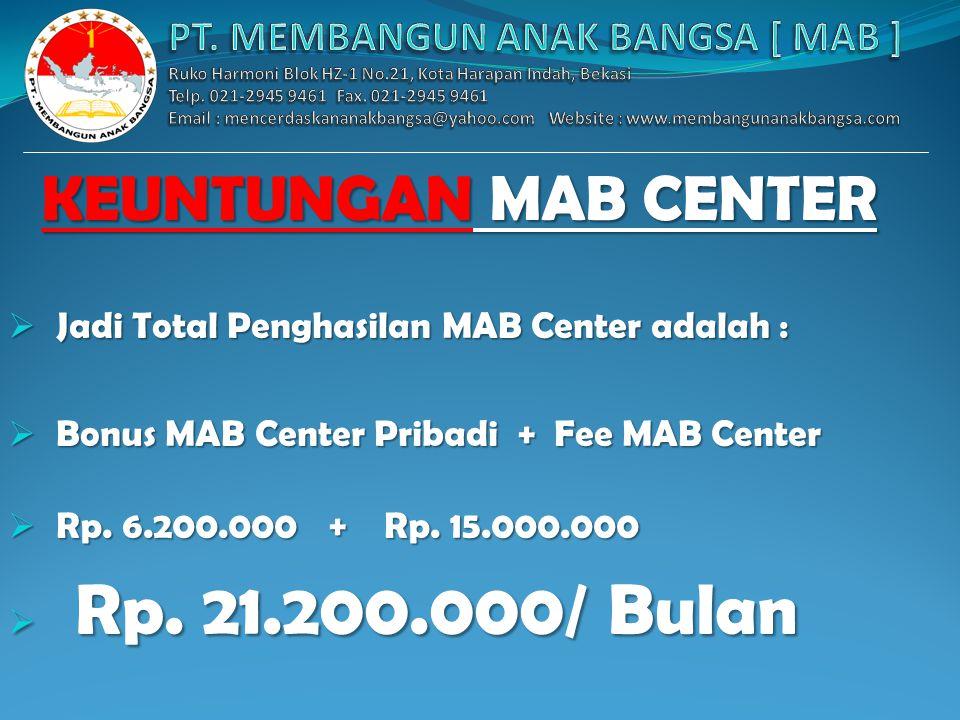 KEUNTUNGAN MAB CENTER 1. Mendapatkan Bonus MEMBER dari Perkembangan Jaringan Pribadi sebesar : Perhari : Rp. 6.750 x 31 = Rp. 209.250 Bulanan : Rp. 20