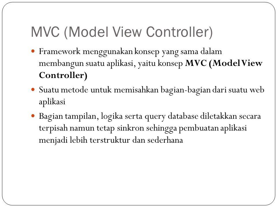 MVC (Model View Controller)  Framework menggunakan konsep yang sama dalam membangun suatu aplikasi, yaitu konsep MVC (Model View Controller)  Suatu metode untuk memisahkan bagian-bagian dari suatu web aplikasi  Bagian tampilan, logika serta query database diletakkan secara terpisah namun tetap sinkron sehingga pembuatan aplikasi menjadi lebih terstruktur dan sederhana