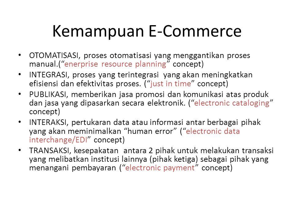 "Kemampuan E-Commerce • OTOMATISASI, proses otomatisasi yang menggantikan proses manual.(""enerprise resource planning"" concept) • INTEGRASI, proses yan"