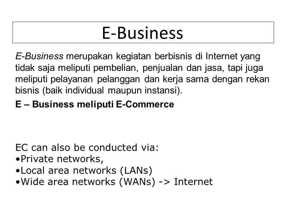 E-Business E-Business merupakan kegiatan berbisnis di Internet yang tidak saja meliputi pembelian, penjualan dan jasa, tapi juga meliputi pelayanan pe