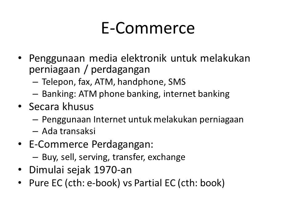 E-Commerce • Penggunaan media elektronik untuk melakukan perniagaan / perdagangan – Telepon, fax, ATM, handphone, SMS – Banking: ATM phone banking, in
