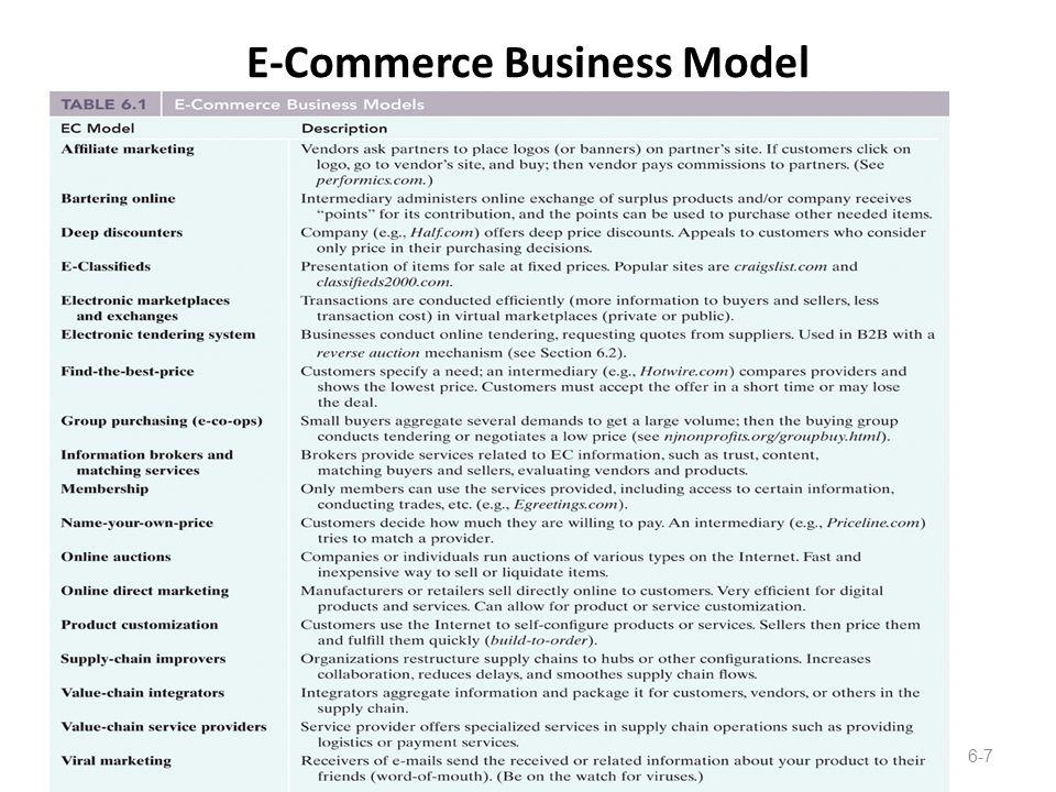 Jenis E-Commerce • Business to business (B2B) – Antara perusahaan = e-procurement – Both the sellers and the buyers are business organizations • Business to consumer (B2C) – Retail, pelanggan yang bervariasi, konsep Portal – The sellers are organizations, and the buyers are individuals • Consumer to consumer (C2C) – Lelang (auction) • Government: G2G, G2B, G2C (citizen) – Layanan pemerintah kepada rakyatnya