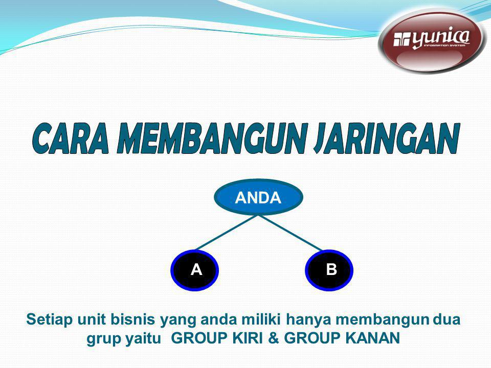ANDA B A Setiap unit bisnis yang anda miliki hanya membangun dua grup yaitu GROUP KIRI & GROUP KANAN