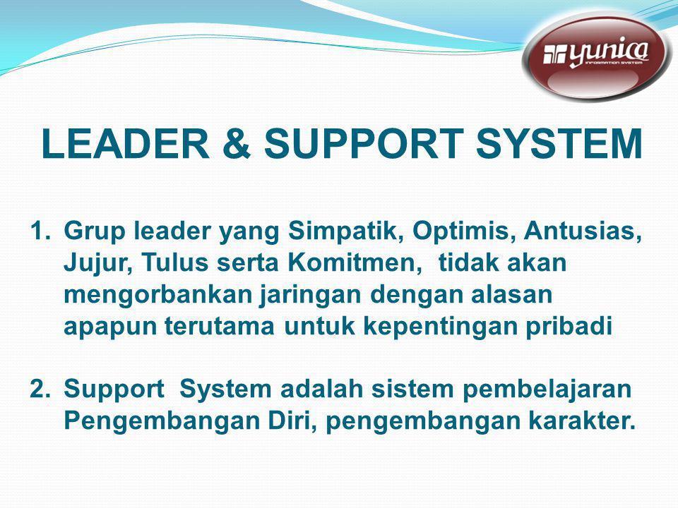 LEADER & SUPPORT SYSTEM 1.Grup leader yang Simpatik, Optimis, Antusias, Jujur, Tulus serta Komitmen, tidak akan mengorbankan jaringan dengan alasan apapun terutama untuk kepentingan pribadi 2.Support System adalah sistem pembelajaran Pengembangan Diri, pengembangan karakter.