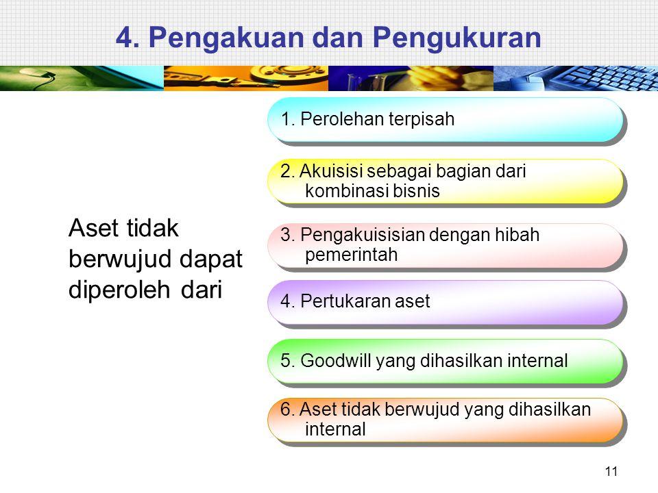5.Pengakuan dan Pengukuran 1. Perolehan terpisah 2.
