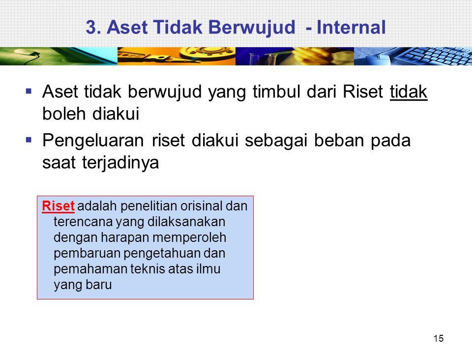 3. Aset Tidak Berwujud - Internal  Aset tidak berwujud yang timbul dari Riset tidak boleh diakui  Pengeluaran riset diakui sebagai beban pada saat t