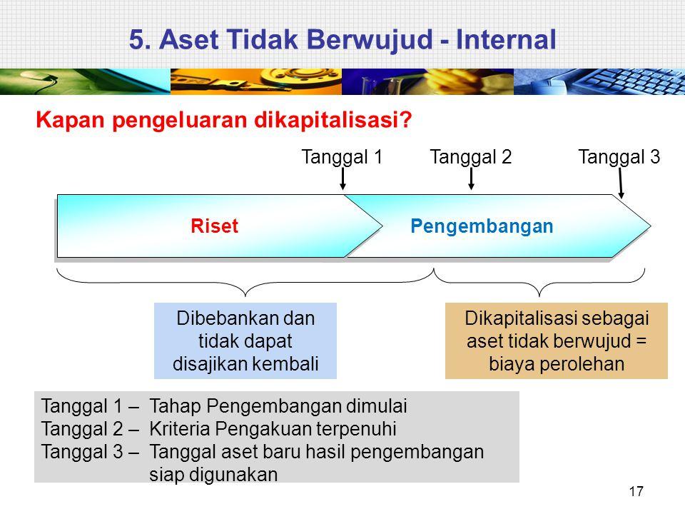 5. Aset Tidak Berwujud - Internal Kapan pengeluaran dikapitalisasi? Tanggal 1 – Tahap Pengembangan dimulai Tanggal 2 – Kriteria Pengakuan terpenuhi Ta
