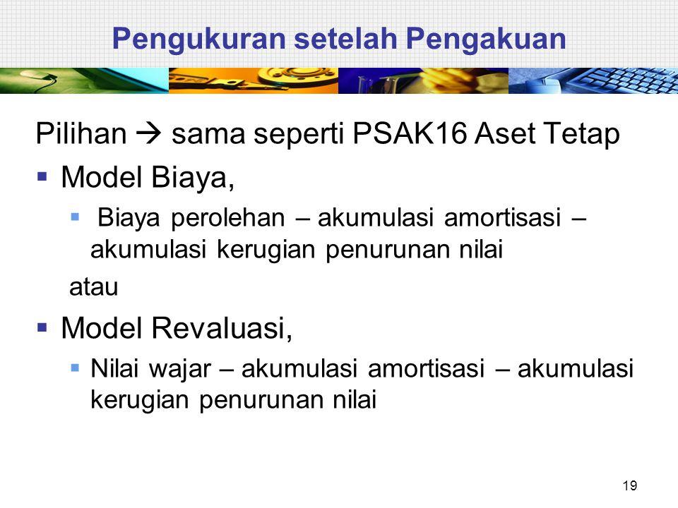 Pengukuran setelah Pengakuan Pilihan  sama seperti PSAK16 Aset Tetap  Model Biaya,  Biaya perolehan – akumulasi amortisasi – akumulasi kerugian pen