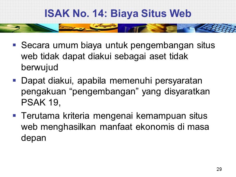 ISAK No.