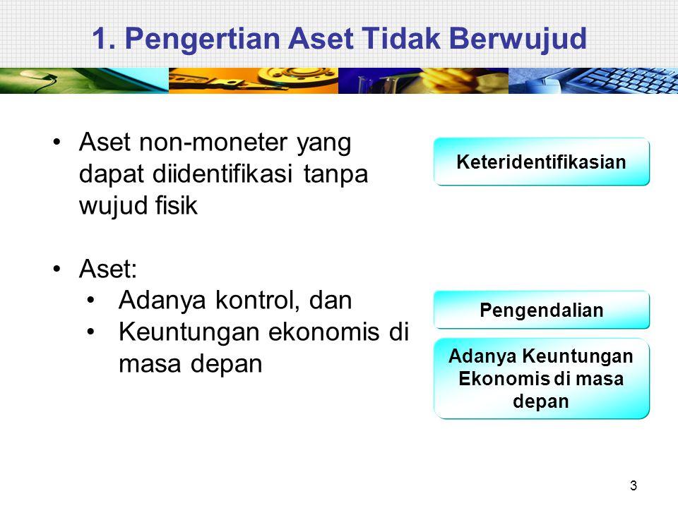 1. Pengertian Aset Tidak Berwujud Keteridentifikasian Pengendalian Adanya Keuntungan Ekonomis di masa depan •Aset non-moneter yang dapat diidentifikas