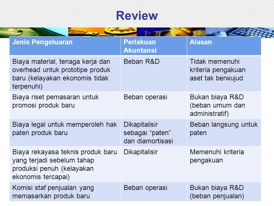 Review 39 Jenis PengeluaranPerlakuan Akuntansi Alasan Biaya material, tenaga kerja dan overhead untuk prototipe produk baru (kelayakan ekonomis tidak