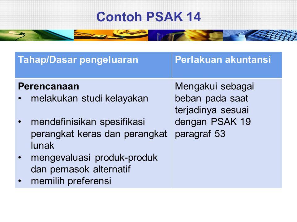 Contoh PSAK 14 Tahap/Dasar pengeluaranPerlakuan akuntansi Perencanaan • melakukan studi kelayakan • mendefinisikan spesifikasi perangkat keras dan per