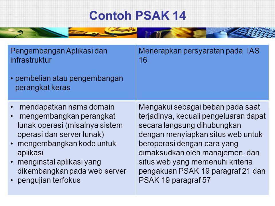 Contoh PSAK 14 Pengembangan desain grafis • merancang tampilan (misalnya tata letak dan warn(a) dari halaman web Mengakui sebagai beban pada saat terjadinya, kecuali pengeluaran dapat secara langsung diatribusikan dengan menyiapkan situs web untuk beroperasi dengan cara yang dinginkan oleh manajemen, dan situs web yang memenuhi kriteria pengakuan PSAK 19 paragraf 21 dan PSAK 19 paragraf 57