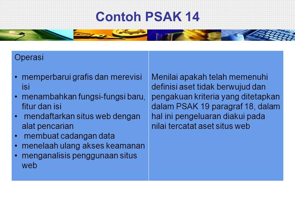 Contoh PSAK 14 Operasi • memperbarui grafis dan merevisi isi • menambahkan fungsi-fungsi baru, fitur dan isi • mendaftarkan situs web dengan alat penc