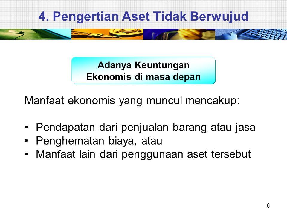 4. Pengertian Aset Tidak Berwujud Adanya Keuntungan Ekonomis di masa depan Manfaat ekonomis yang muncul mencakup: •Pendapatan dari penjualan barang at