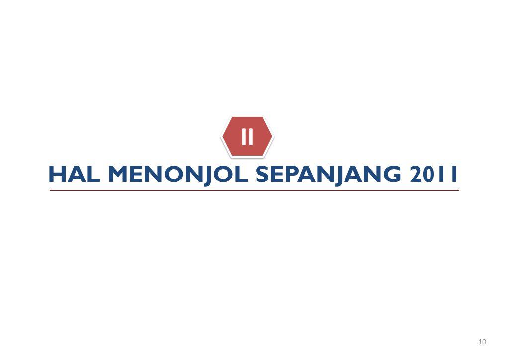 HAL MENONJOL SEPANJANG 2011 10 II