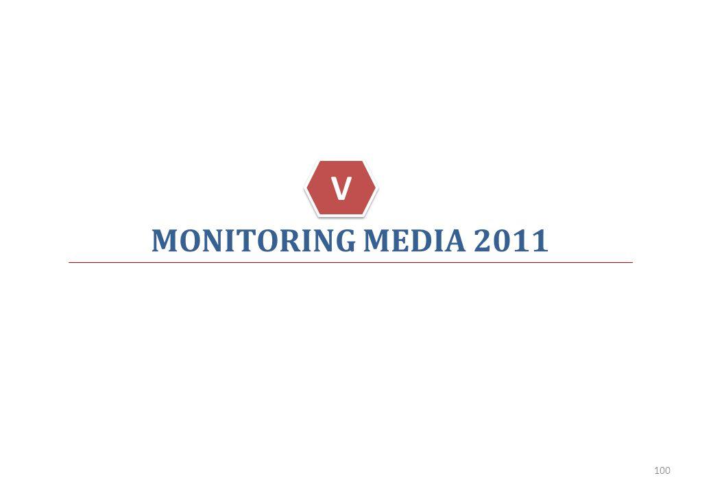MONITORING MEDIA 2011 100 V V