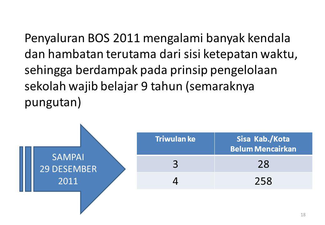 Penyaluran BOS 2011 mengalami banyak kendala dan hambatan terutama dari sisi ketepatan waktu, sehingga berdampak pada prinsip pengelolaan sekolah waji
