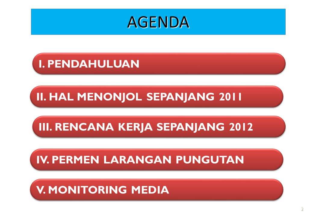 AGENDA I. PENDAHULUAN 2 II. HAL MENONJOL SEPANJANG 2011 III. RENCANA KERJA SEPANJANG 2012 IV. PERMEN LARANGAN PUNGUTAN V. MONITORING MEDIA