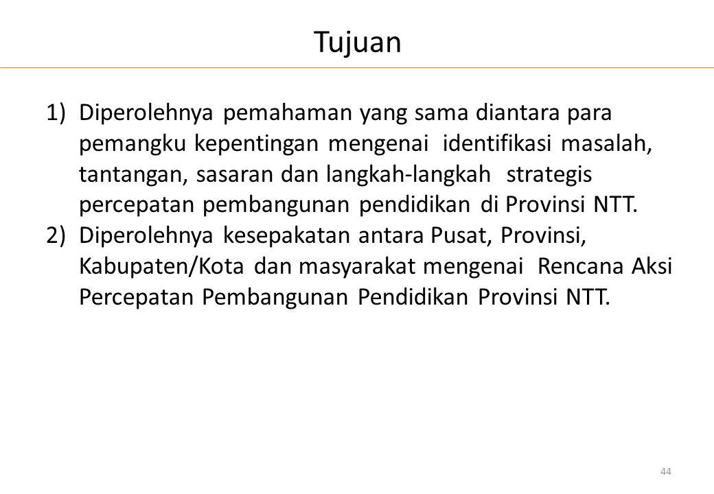 Tujuan 1)Diperolehnya pemahaman yang sama diantara para pemangku kepentingan mengenai identifikasi masalah, tantangan, sasaran dan langkah-langkah strategis percepatan pembangunan pendidikan di Provinsi NTT.