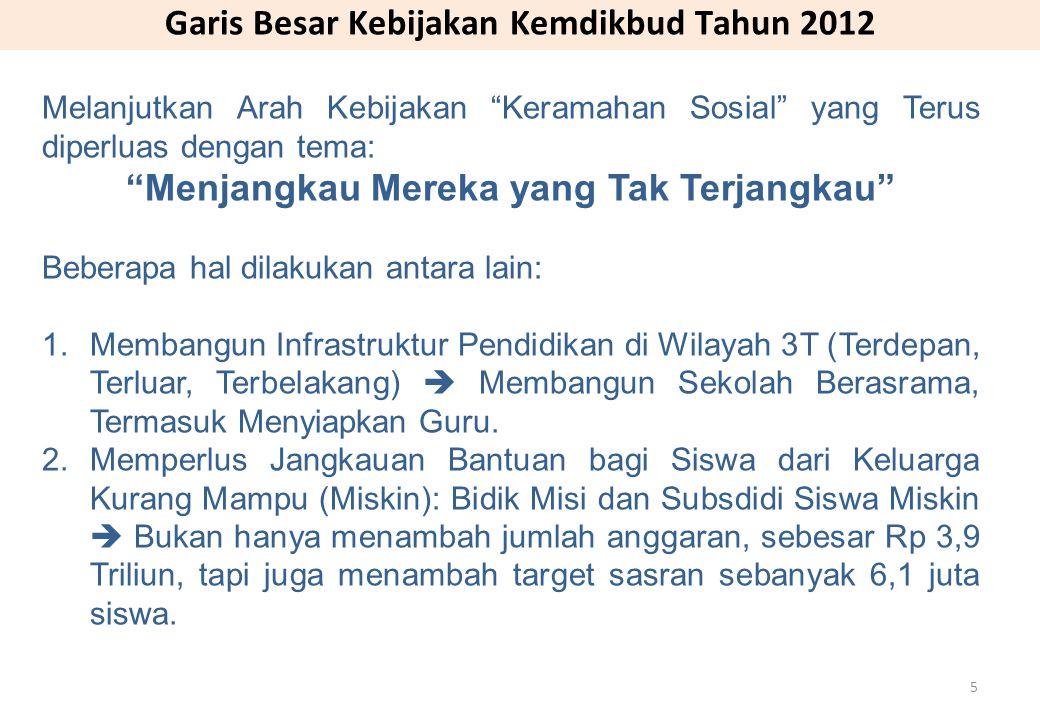 46 (dalam ribuan) Anggaran Percepatan Pembangunan Pendidikan Daerah Tertinggal Kab. Lombok Utara