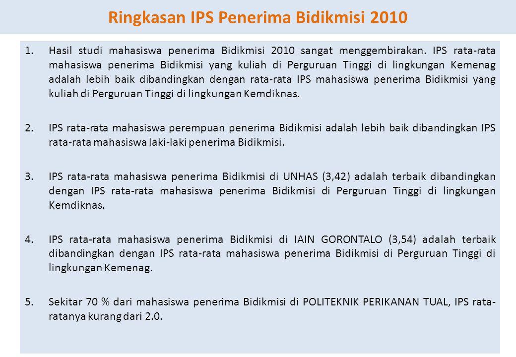 1.Hasil studi mahasiswa penerima Bidikmisi 2010 sangat menggembirakan. IPS rata-rata mahasiswa penerima Bidikmisi yang kuliah di Perguruan Tinggi di l
