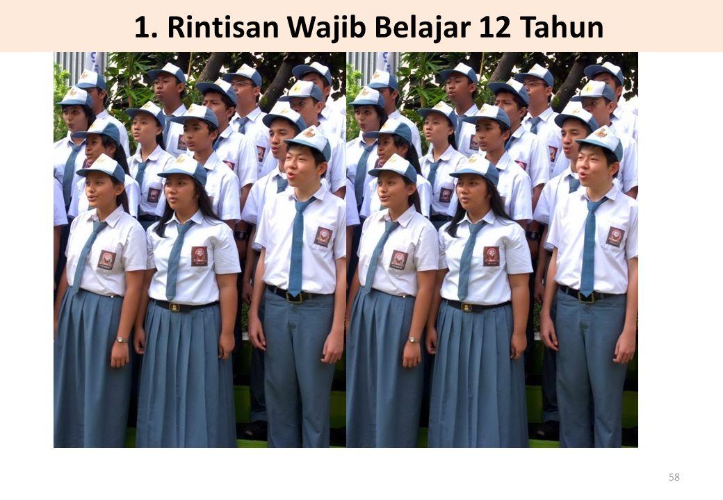1. Rintisan Wajib Belajar 12 Tahun 58