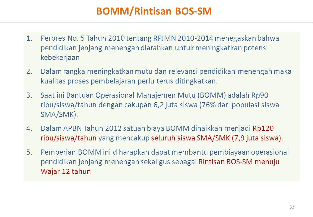 BOMM/Rintisan BOS-SM 1.Perpres No. 5 Tahun 2010 tentang RPJMN 2010-2014 menegaskan bahwa pendidikan jenjang menengah diarahkan untuk meningkatkan pote