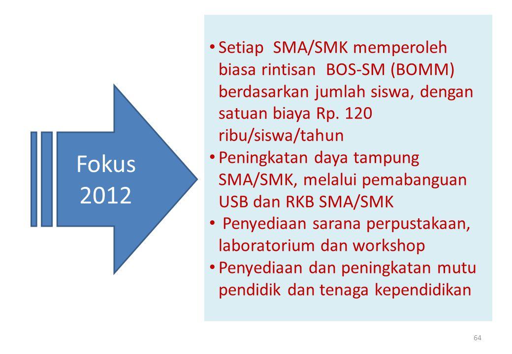 • Setiap SMA/SMK memperoleh biasa rintisan BOS-SM (BOMM) berdasarkan jumlah siswa, dengan satuan biaya Rp. 120 ribu/siswa/tahun • Peningkatan daya tam