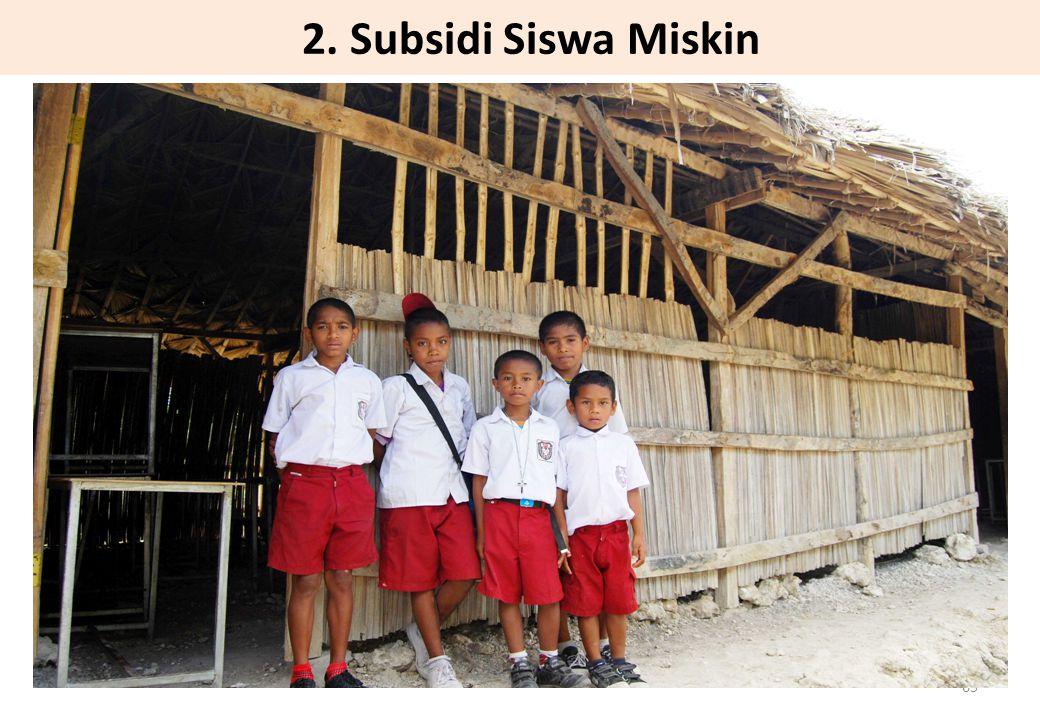 2. Subsidi Siswa Miskin 65