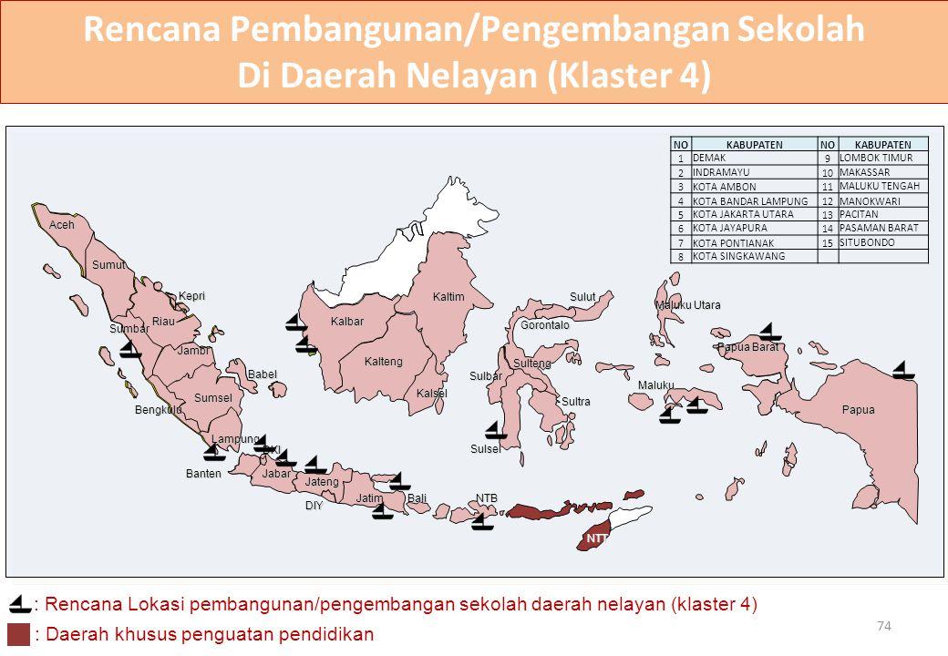 74 Aceh Sumut Sumbar Sumsel Riau Lampung Bengkulu Jambi Kepri Babel Kalbar Kalteng Kaltim Kalsel DKI DIY BaliNTB Sulsel Sultra Sulut Gorontalo Sulteng